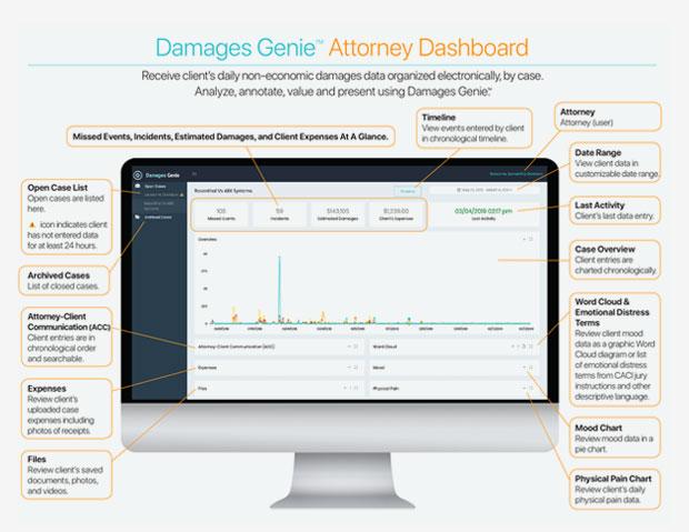 Damages Genie Attorney Dashboard